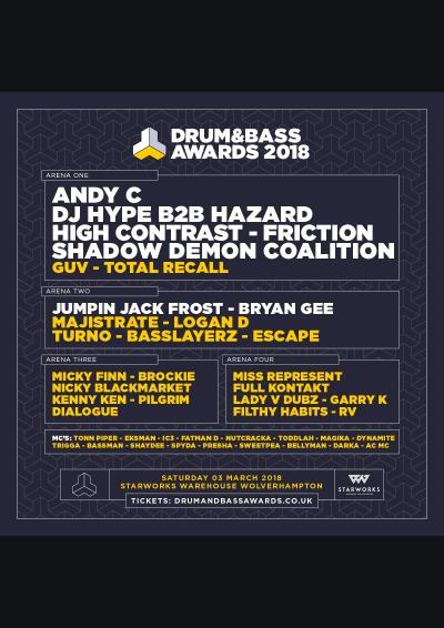 Drum & Bass Awards 2018 Poster