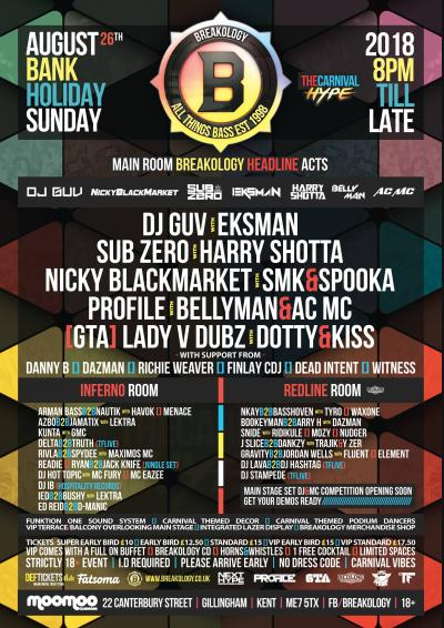 Breakology The Carnival Hype, Bank Hols Sunday 26th August Poster