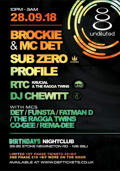 UNDILUTED @ BIRTHDAYS LONDON